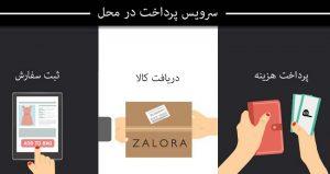 سرویس پرداخت درب منزل درفروشگاه بزرگ ایرانیان ضامن کالا